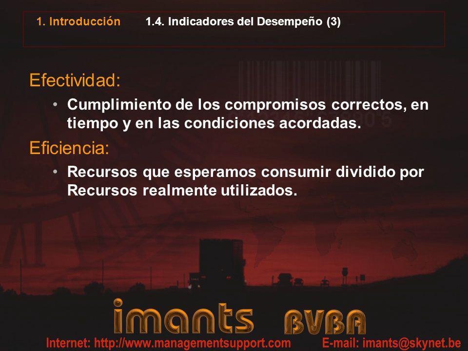 1.4. Indicadores del Desempeño (3)