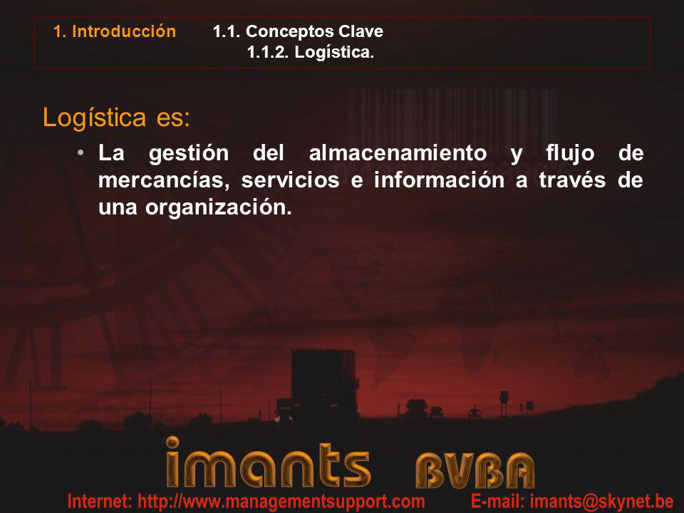 1.1. Conceptos Clave 1.1.2. Logística.