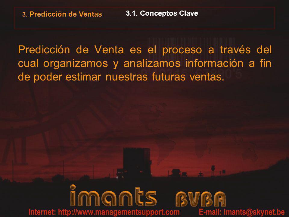 3. Predicción de Ventas 3.1. Conceptos Clave.