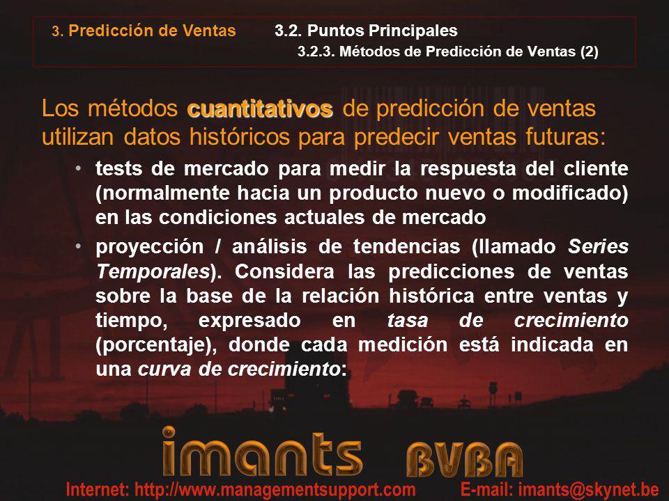 3.2. Puntos Principales 3.2.3. Métodos de Predicción de Ventas (2)