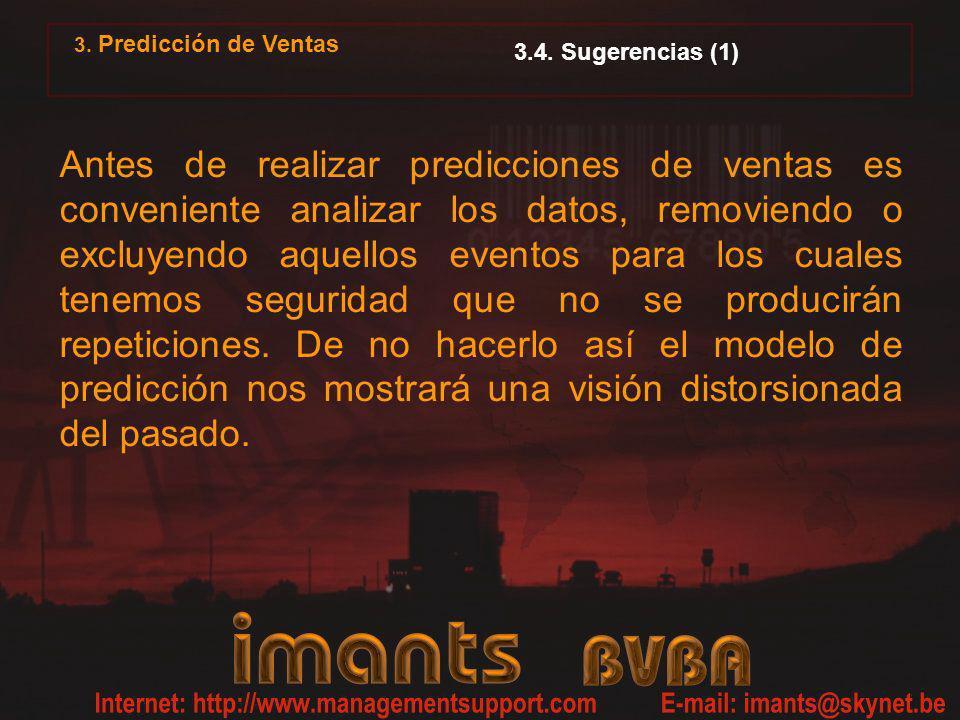 3. Predicción de Ventas3.4. Sugerencias (1)