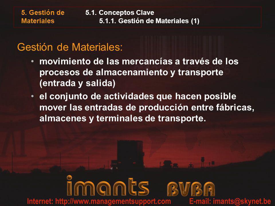 5.1. Conceptos Clave 5.1.1. Gestión de Materiales (1)