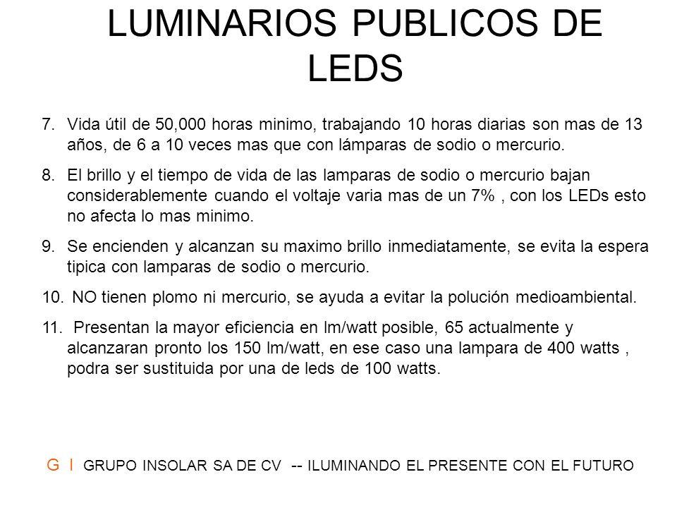 LUMINARIOS PUBLICOS DE LEDS