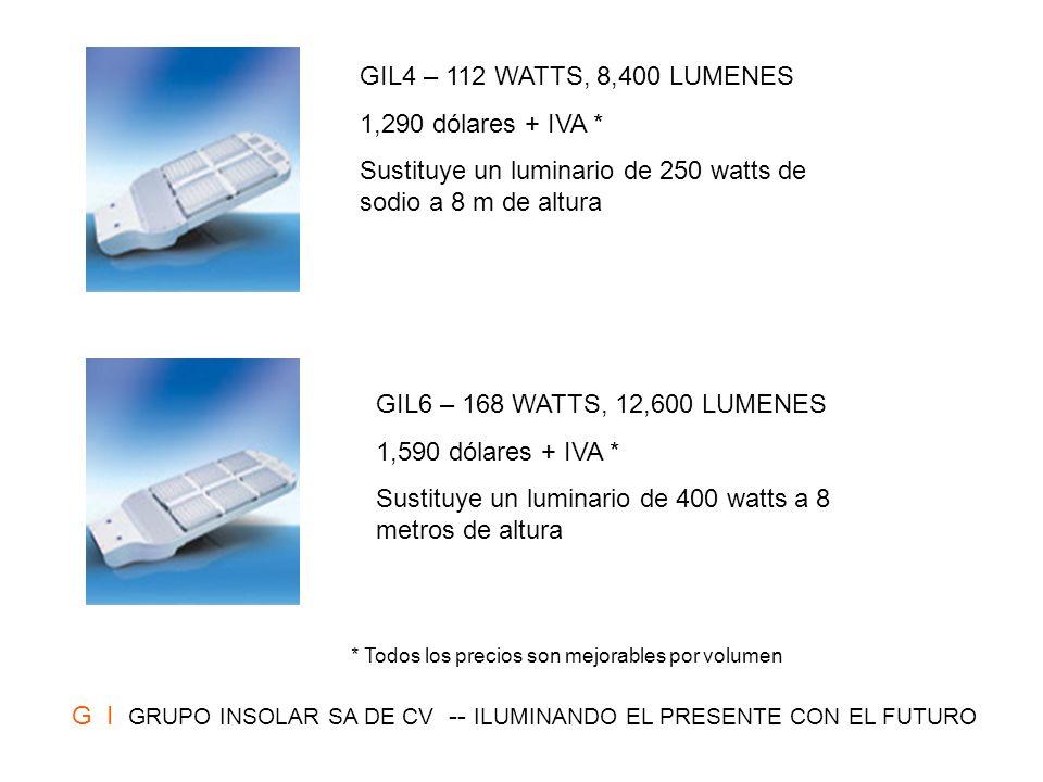 Sustituye un luminario de 250 watts de sodio a 8 m de altura