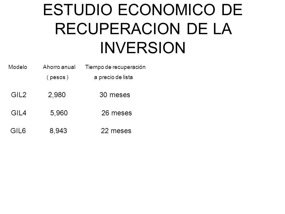 ESTUDIO ECONOMICO DE RECUPERACION DE LA INVERSION