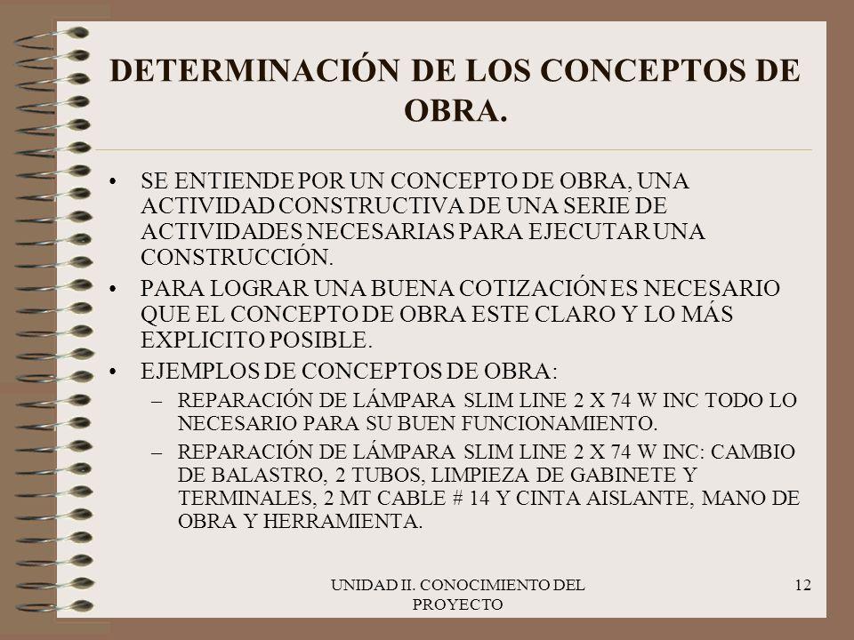 DETERMINACIÓN DE LOS CONCEPTOS DE OBRA.
