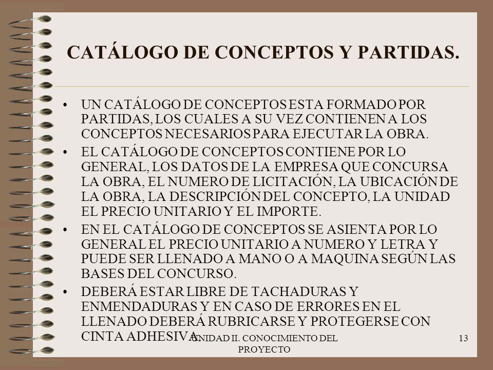 CATÁLOGO DE CONCEPTOS Y PARTIDAS.