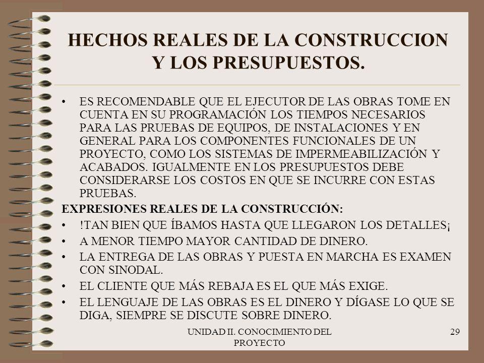 HECHOS REALES DE LA CONSTRUCCION Y LOS PRESUPUESTOS.