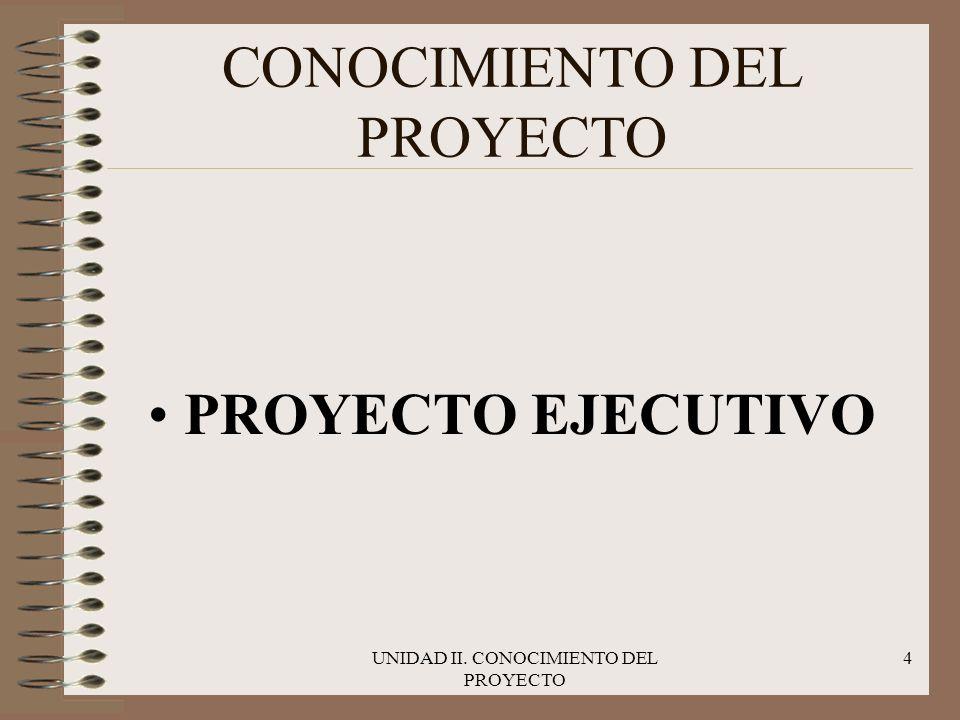 CONOCIMIENTO DEL PROYECTO