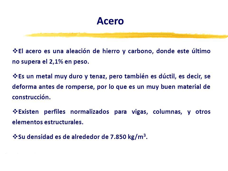 Acero El acero es una aleación de hierro y carbono, donde este último no supera el 2,1% en peso.