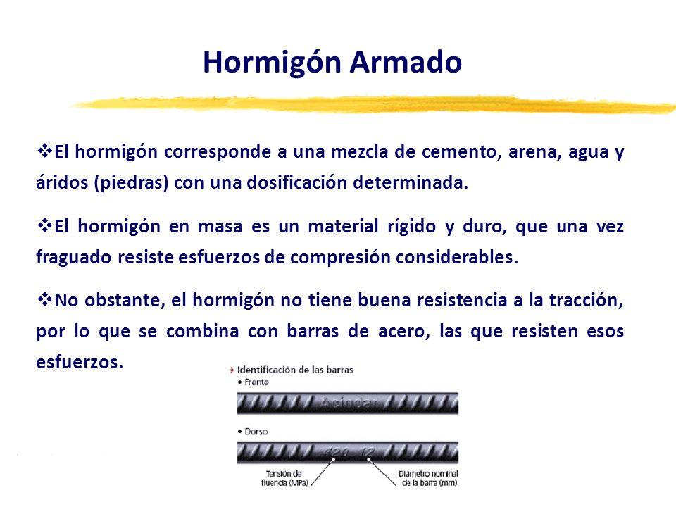 Hormigón ArmadoEl hormigón corresponde a una mezcla de cemento, arena, agua y áridos (piedras) con una dosificación determinada.