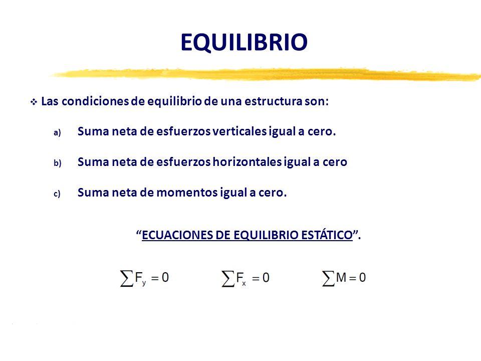 ECUACIONES DE EQUILIBRIO ESTÁTICO .