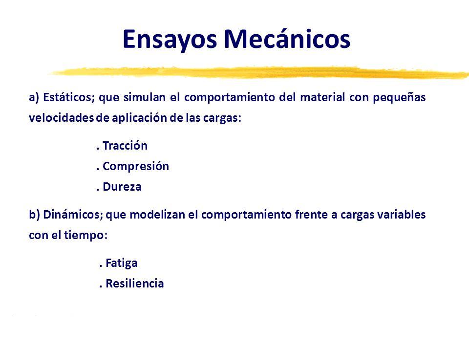 Ensayos Mecánicosa) Estáticos; que simulan el comportamiento del material con pequeñas velocidades de aplicación de las cargas:
