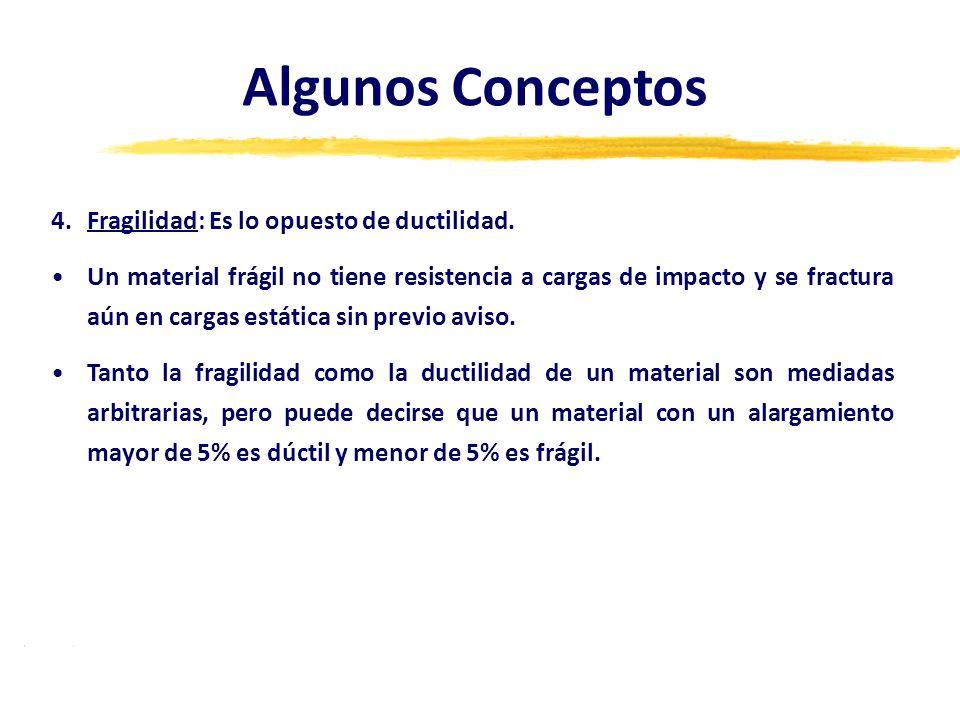 Algunos Conceptos Fragilidad: Es lo opuesto de ductilidad.