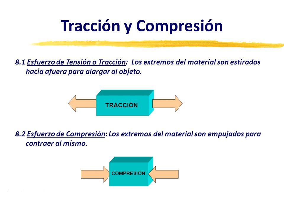 Tracción y Compresión8.1 Esfuerzo de Tensión o Tracción: Los extremos del material son estirados hacia afuera para alargar al objeto.