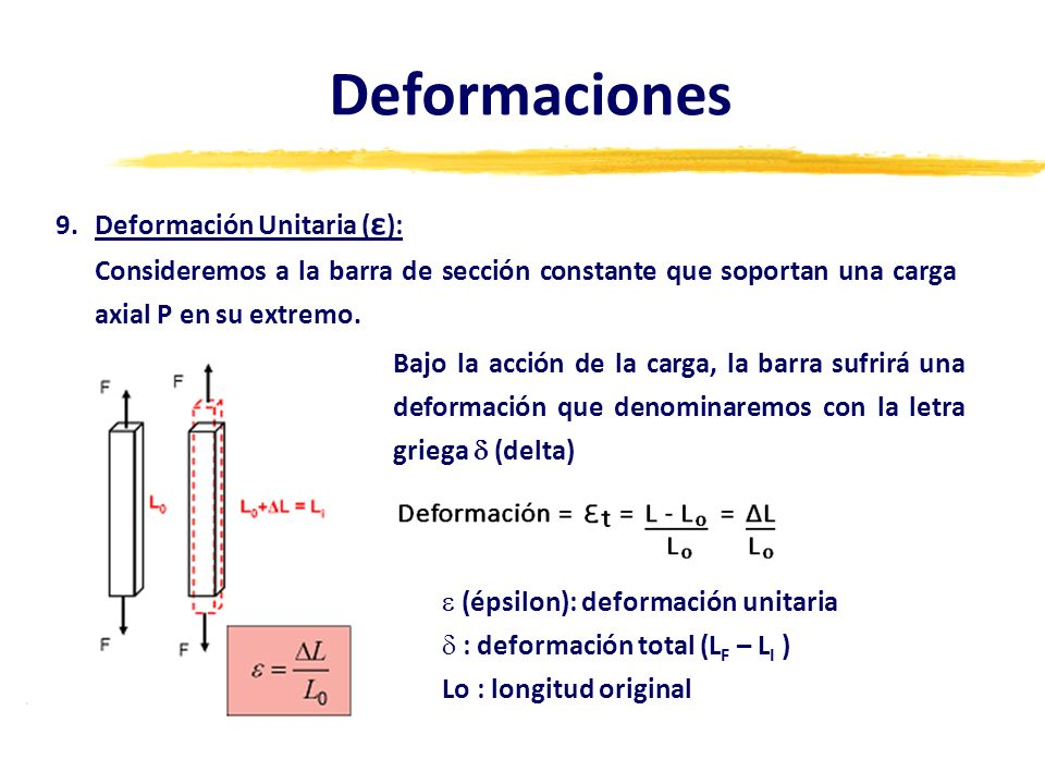 Deformaciones 9. Deformación Unitaria (ε):