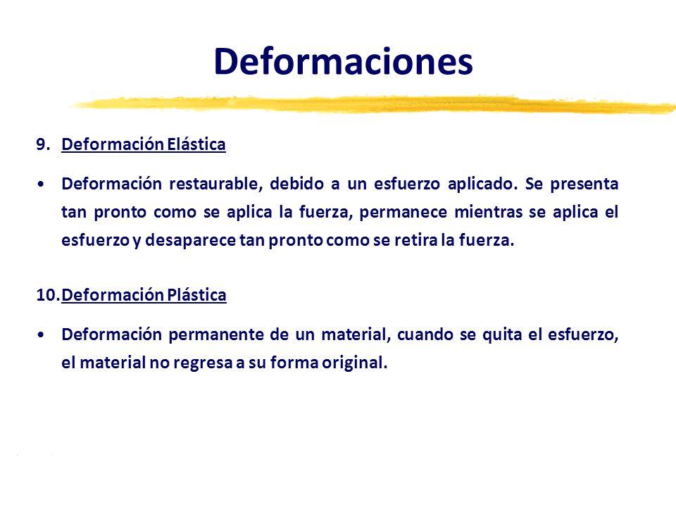 Deformaciones Deformación Elástica