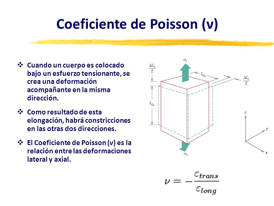 Coeficiente de Poisson (ν)