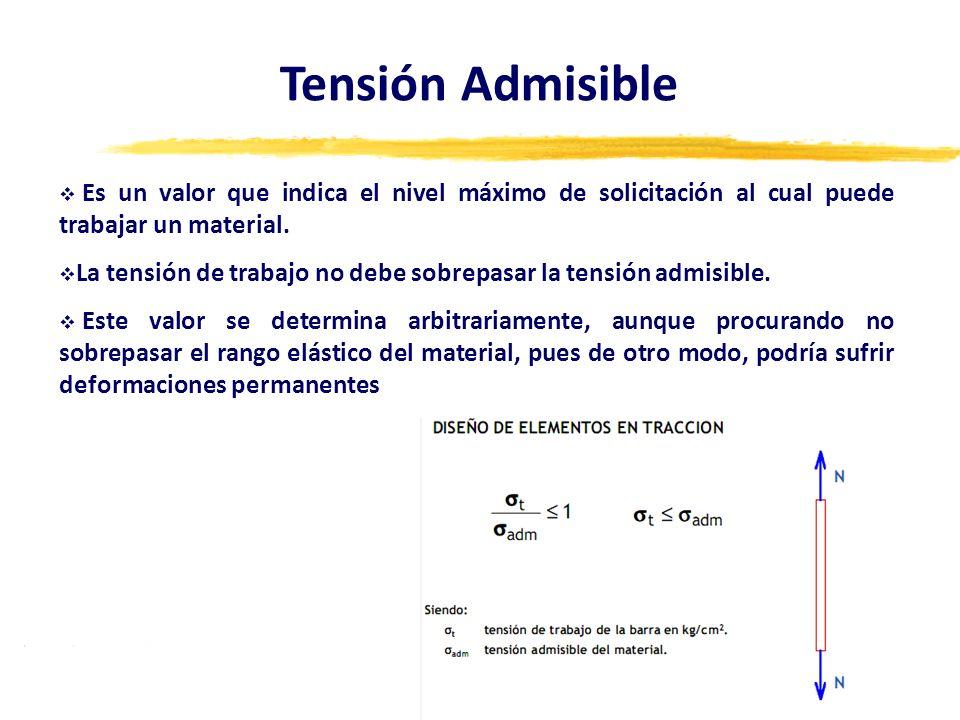 Tensión AdmisibleEs un valor que indica el nivel máximo de solicitación al cual puede trabajar un material.
