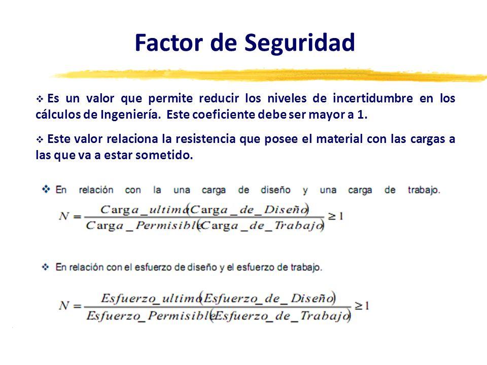 Factor de SeguridadEs un valor que permite reducir los niveles de incertidumbre en los cálculos de Ingeniería. Este coeficiente debe ser mayor a 1.
