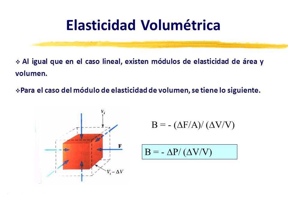 Elasticidad Volumétrica