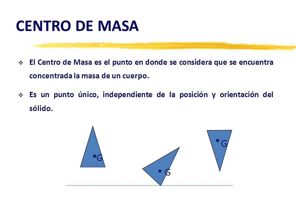 CENTRO DE MASA El Centro de Masa es el punto en donde se considera que se encuentra concentrada la masa de un cuerpo.