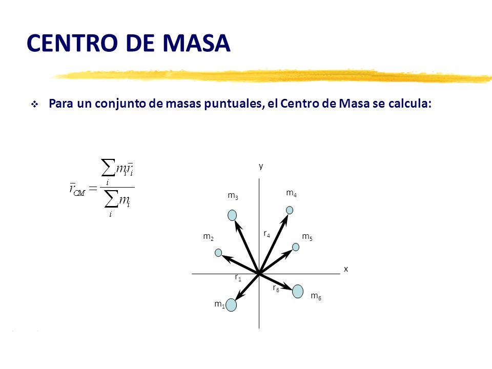 CENTRO DE MASA Para un conjunto de masas puntuales, el Centro de Masa se calcula: m1. m2. m3. m4.