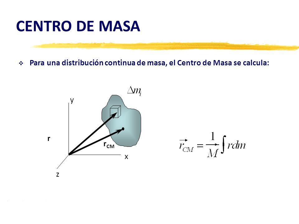 CENTRO DE MASA Para una distribución continua de masa, el Centro de Masa se calcula: y x rCM z r