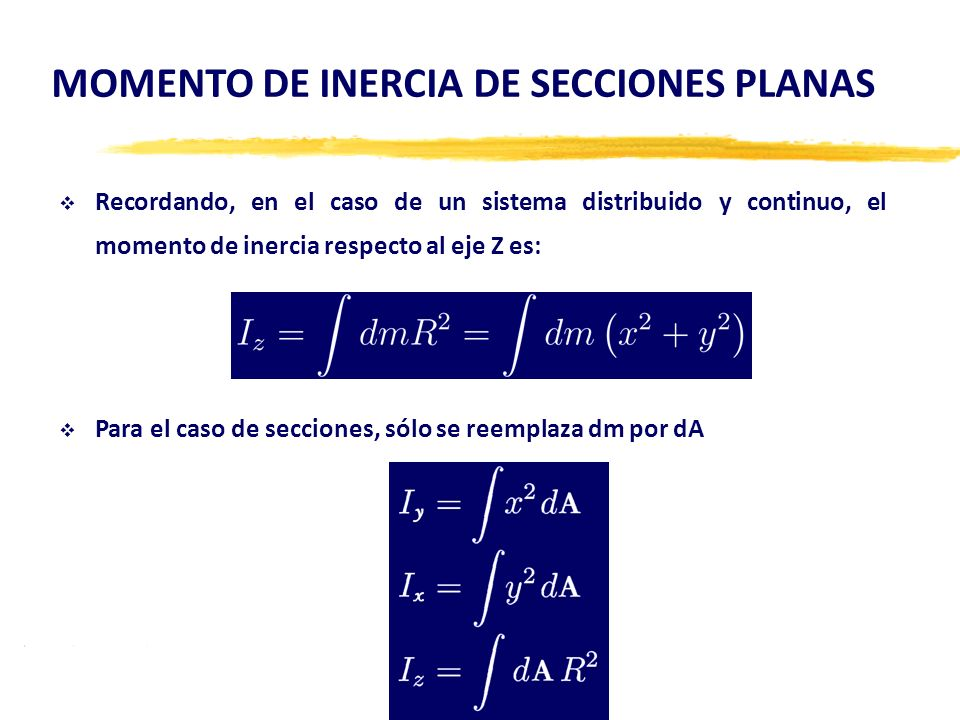 MOMENTO DE INERCIA DE SECCIONES PLANAS