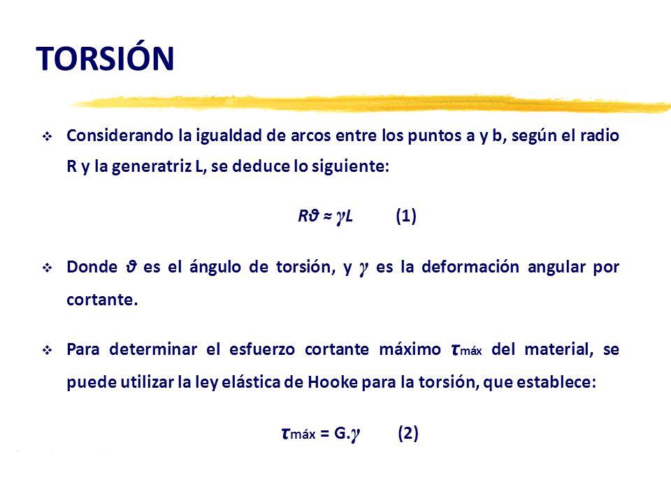 TORSIÓNConsiderando la igualdad de arcos entre los puntos a y b, según el radio R y la generatriz L, se deduce lo siguiente: