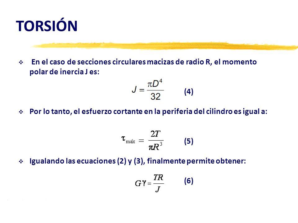 TORSIÓN En el caso de secciones circulares macizas de radio R, el momento polar de inercia J es: (4)