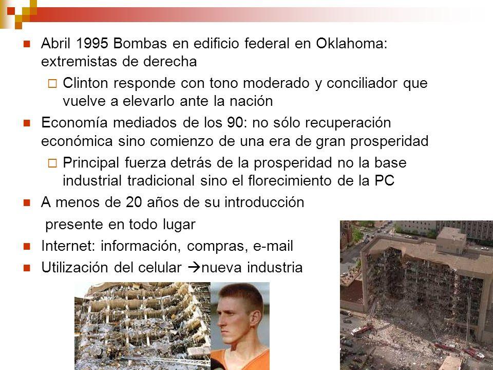 Abril 1995 Bombas en edificio federal en Oklahoma: extremistas de derecha