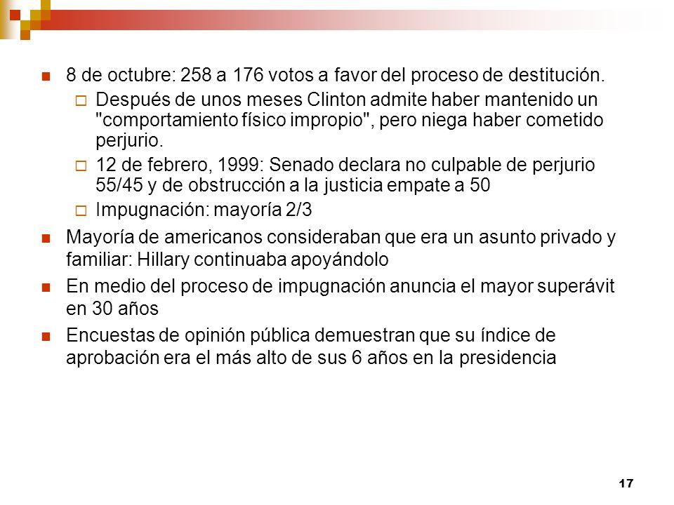 8 de octubre: 258 a 176 votos a favor del proceso de destitución.