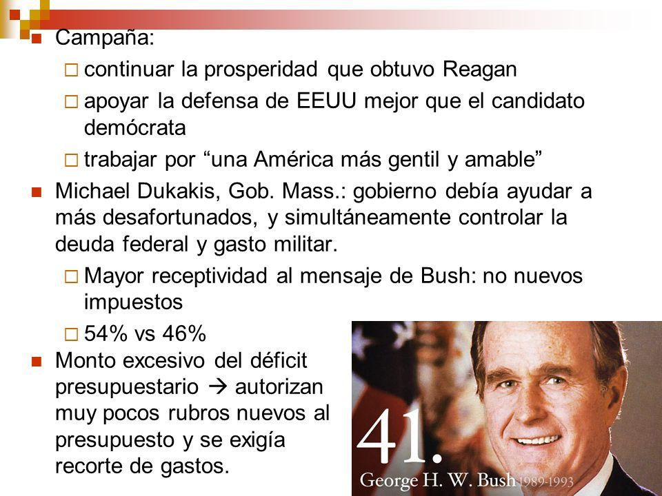 Campaña: continuar la prosperidad que obtuvo Reagan. apoyar la defensa de EEUU mejor que el candidato demócrata.