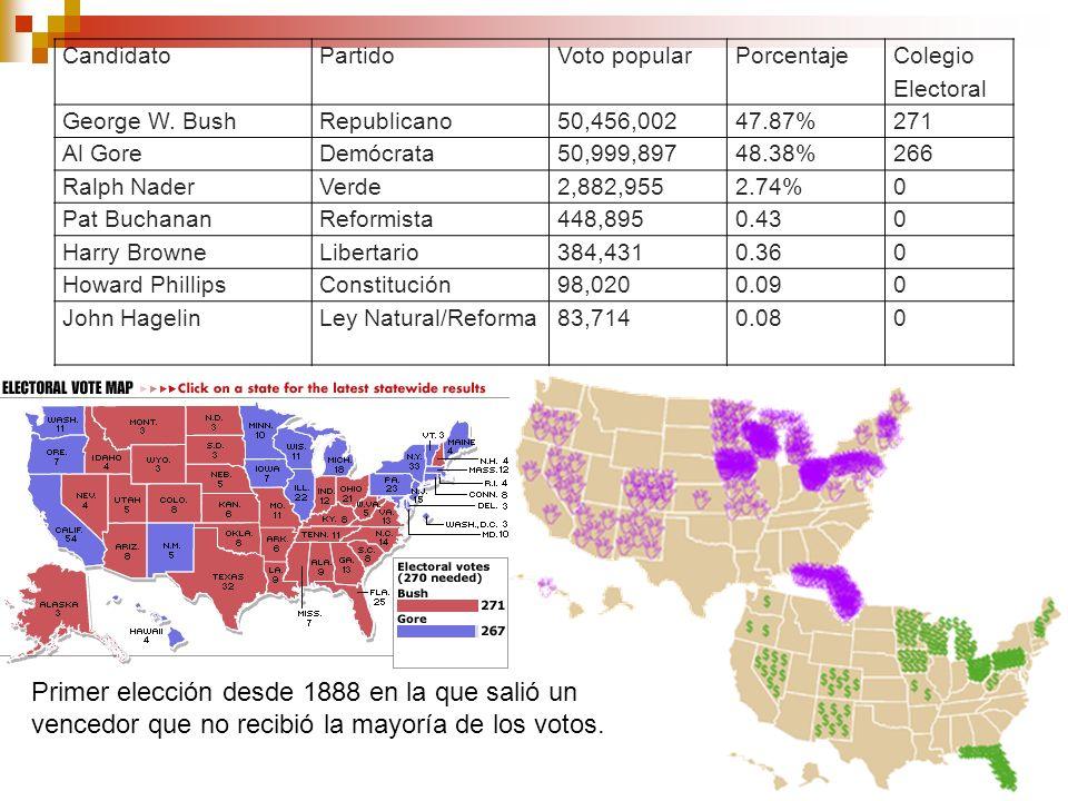 Candidato Partido. Voto popular. Porcentaje. Colegio Electoral. George W. Bush. Republicano. 50,456,002.