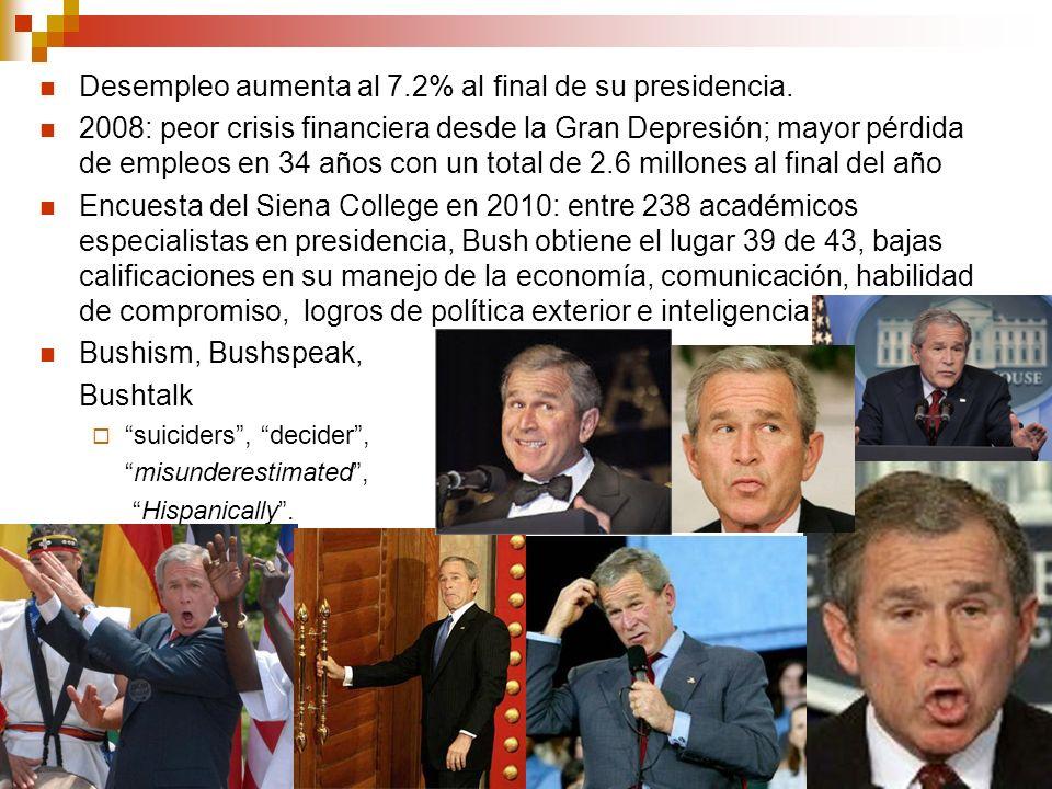 Desempleo aumenta al 7.2% al final de su presidencia.