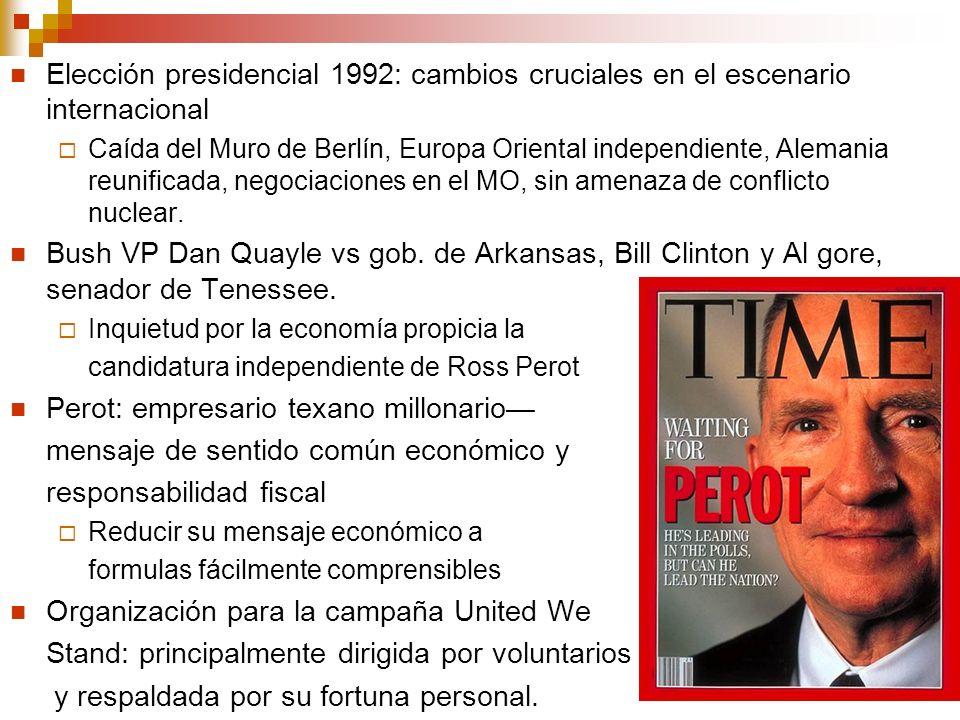 Perot: empresario texano millonario—