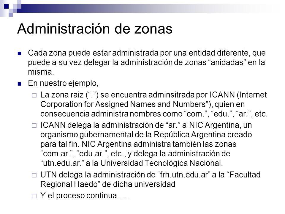 Administración de zonas