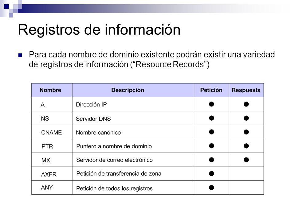 Registros de información