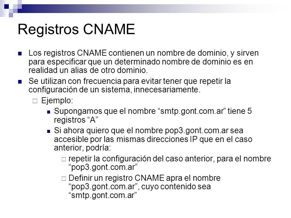 Registros CNAME