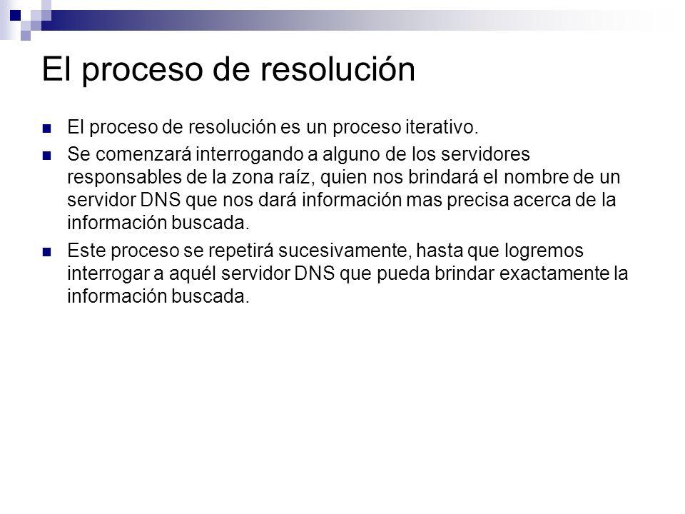 El proceso de resolución