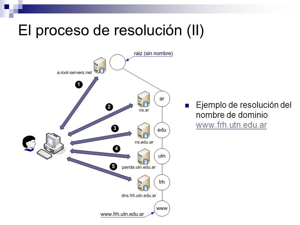 El proceso de resolución (II)