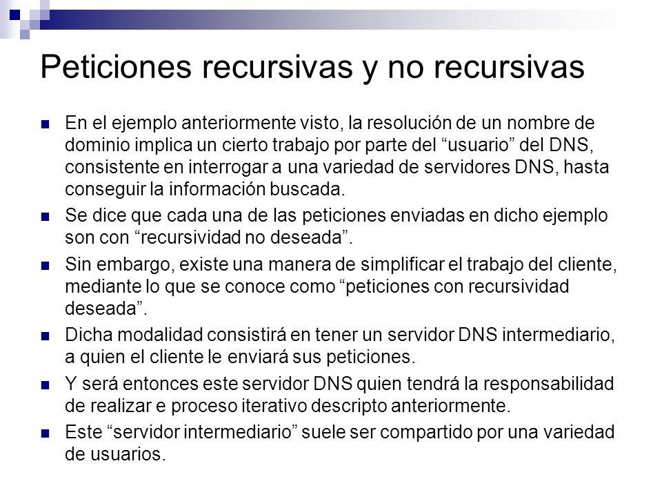 Peticiones recursivas y no recursivas
