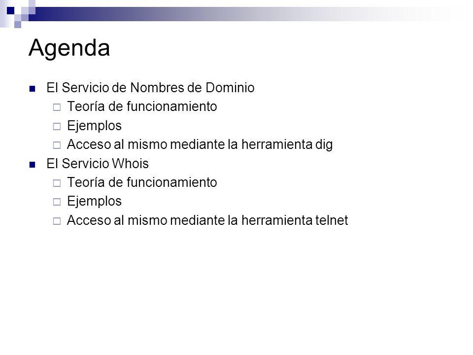 Agenda El Servicio de Nombres de Dominio Teoría de funcionamiento