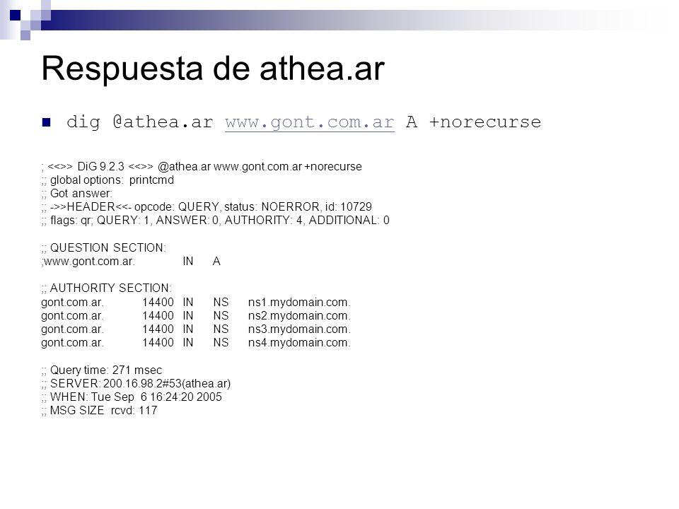 Respuesta de athea.ar dig @athea.ar www.gont.com.ar A +norecurse