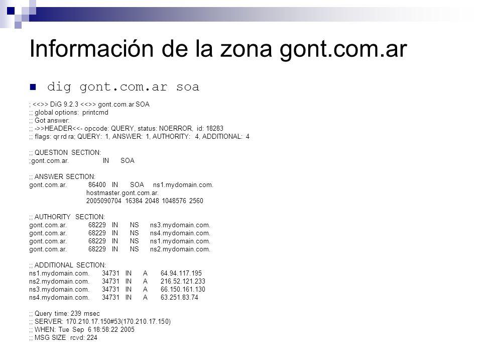 Información de la zona gont.com.ar