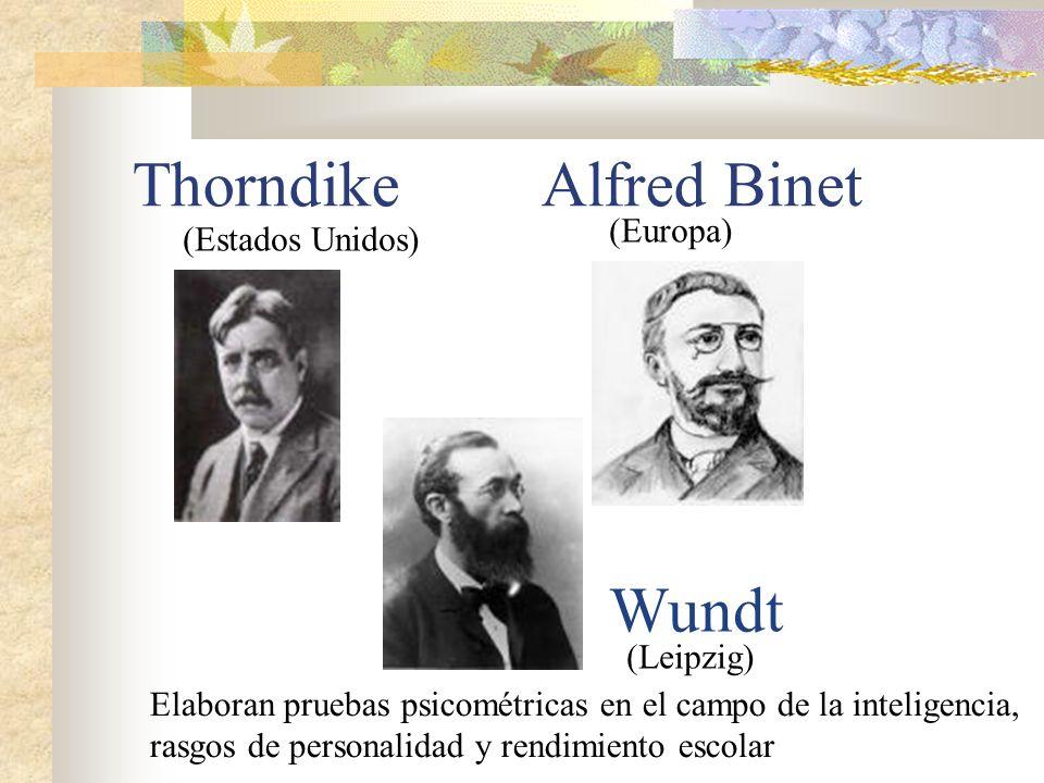Thorndike Alfred Binet