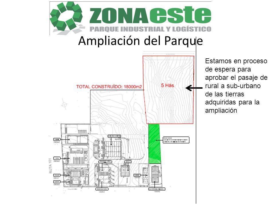 Ampliación del Parque Estamos en proceso de espera para aprobar el pasaje de rural a sub-urbano de las tierras adquiridas para la ampliación.