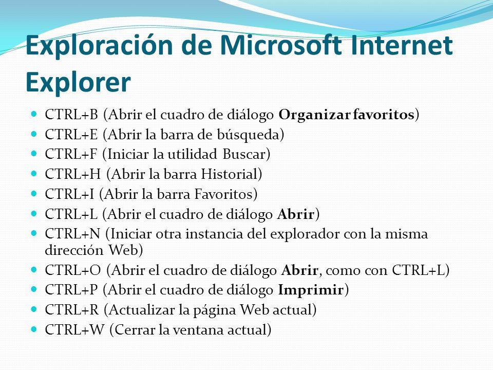 Exploración de Microsoft Internet Explorer