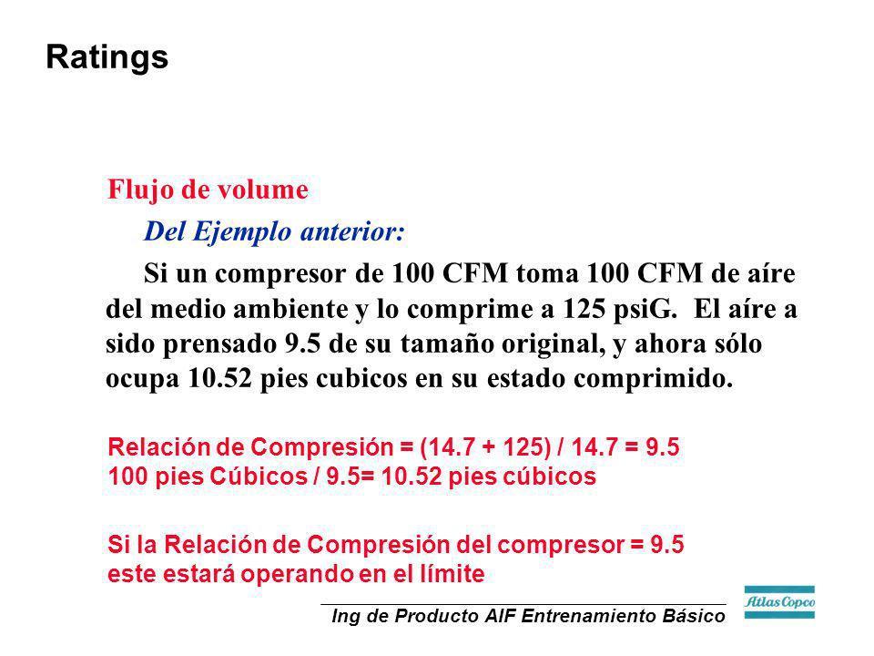 Ratings Flujo de volume Del Ejemplo anterior:
